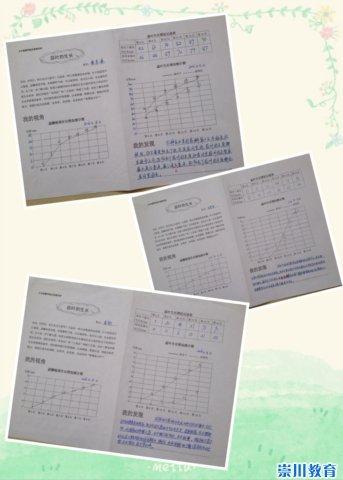 文亮年级五语文开展《蒜叶的生长》小学v年级实小学池上数学图片